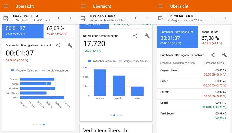 google-analytics-umfassende-webanalyse